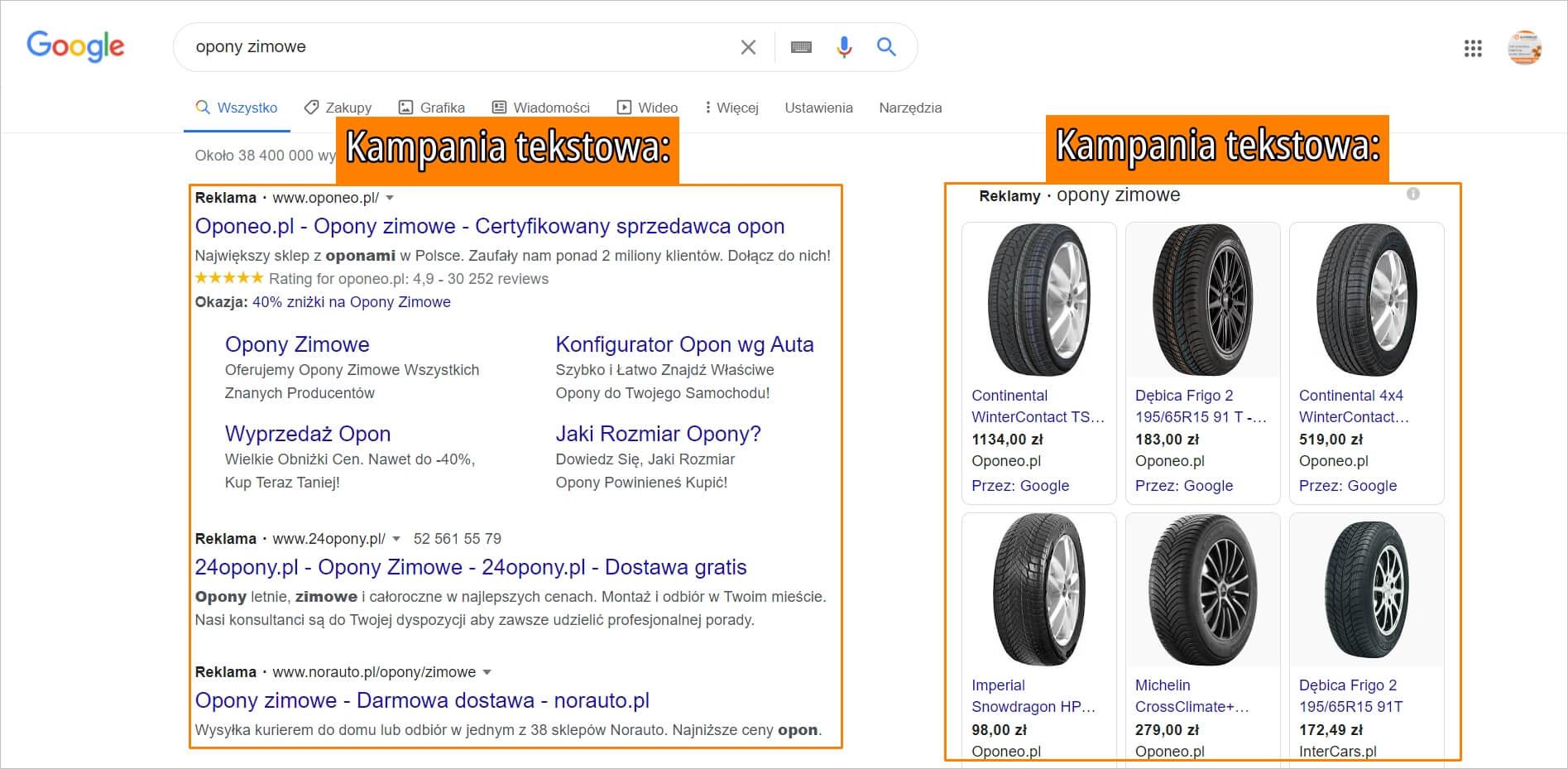 Kampania produktowa Google Ads